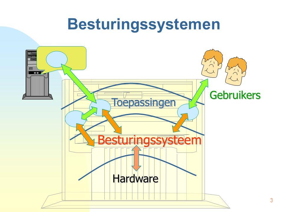 Besturingssystemen Gebruikers Toepassingen Besturingssysteem Hardware
