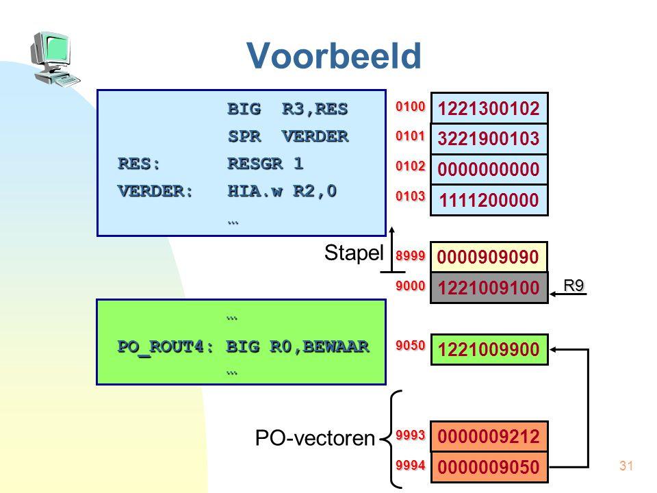 Voorbeeld Stapel PO-vectoren