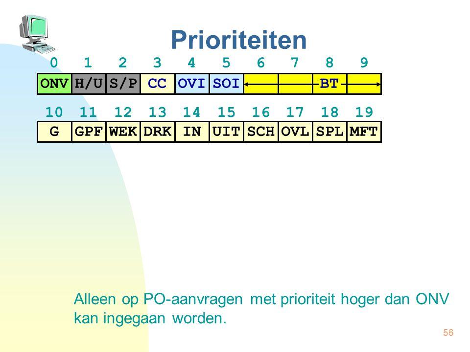 Prioriteiten 0 1 2 3 4 5 6 7 8 9 H/U S/P CC ONV OVI SOI BT