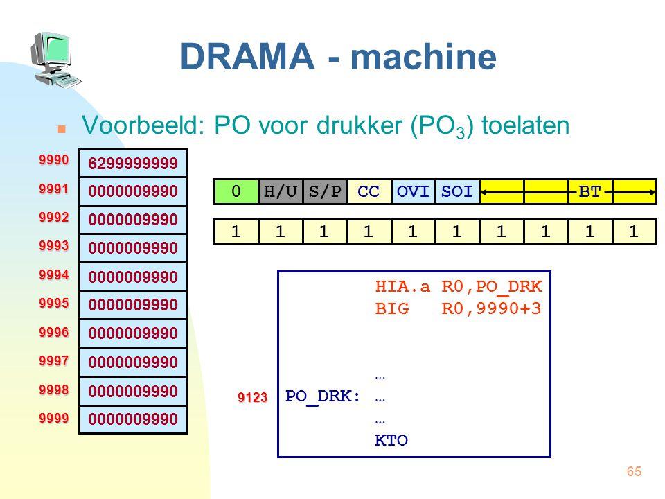 DRAMA - machine Voorbeeld: PO voor drukker (PO3) toelaten H/U S/P CC