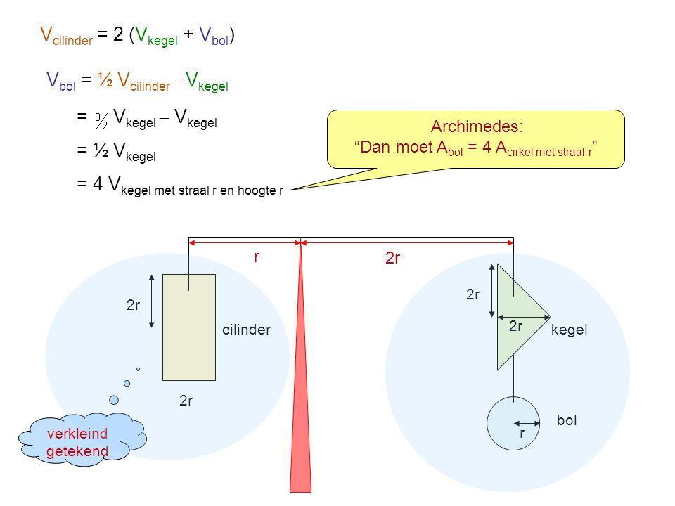 Dan moet Abol = 4 Acirkel met straal r