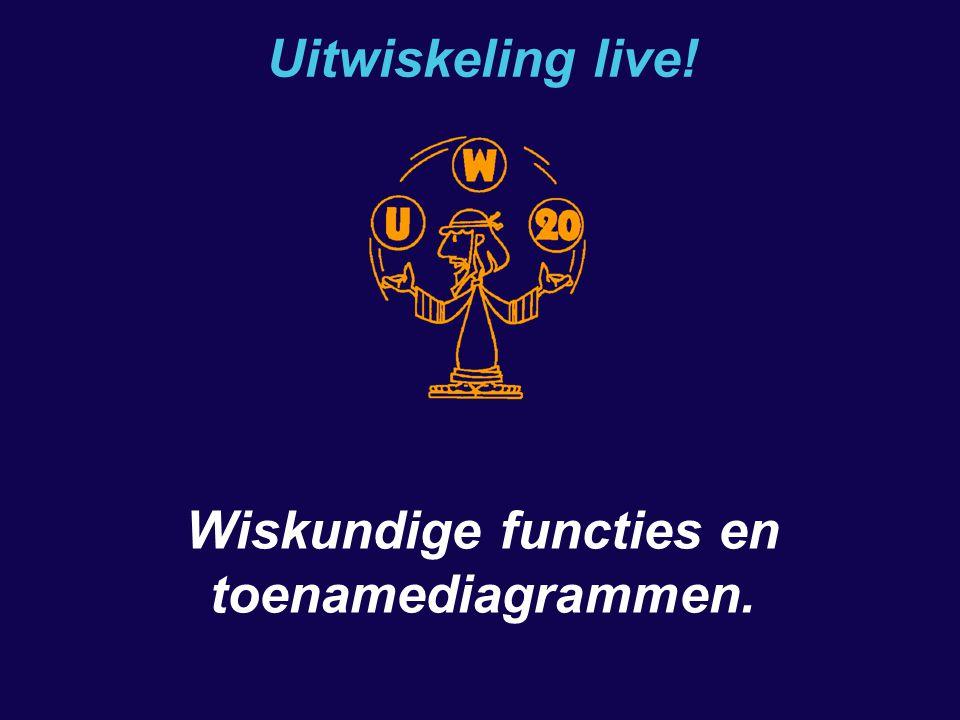 Wiskundige functies en toenamediagrammen.
