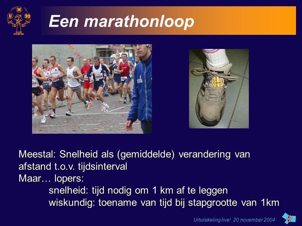 Een marathonloop Meestal: Snelheid als (gemiddelde) verandering van afstand t.o.v. tijdsinterval. Maar… lopers: