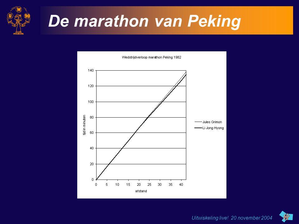 De marathon van Peking Uitwiskeling live! 20 november 2004