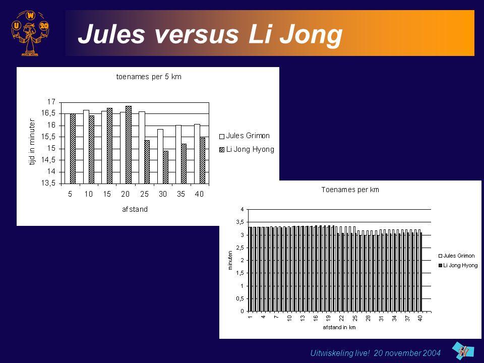 Jules versus Li Jong Uitwiskeling live! 20 november 2004