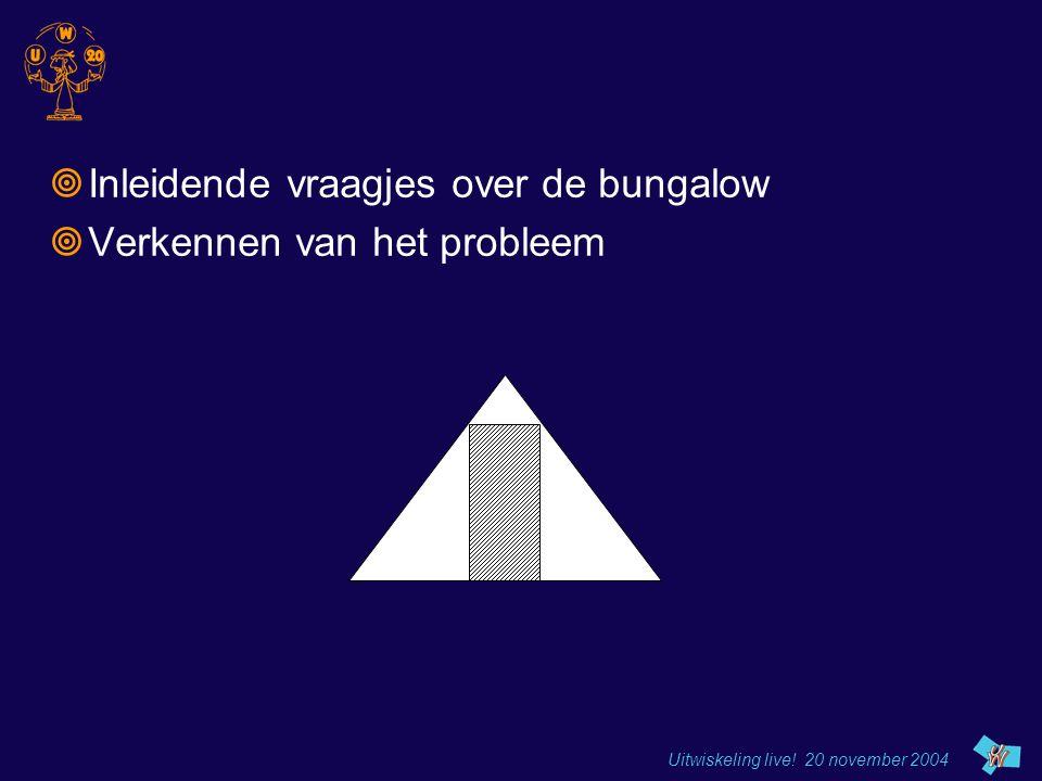 Inleidende vraagjes over de bungalow Verkennen van het probleem
