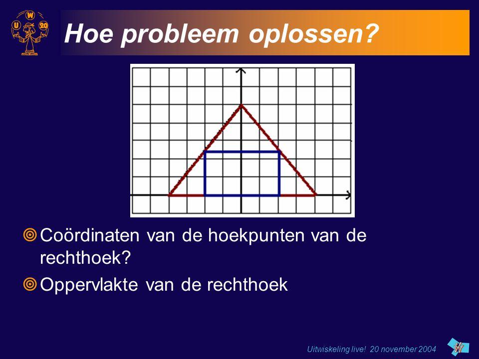 Hoe probleem oplossen Coördinaten van de hoekpunten van de rechthoek