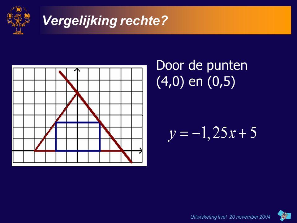 Vergelijking rechte Door de punten (4,0) en (0,5)