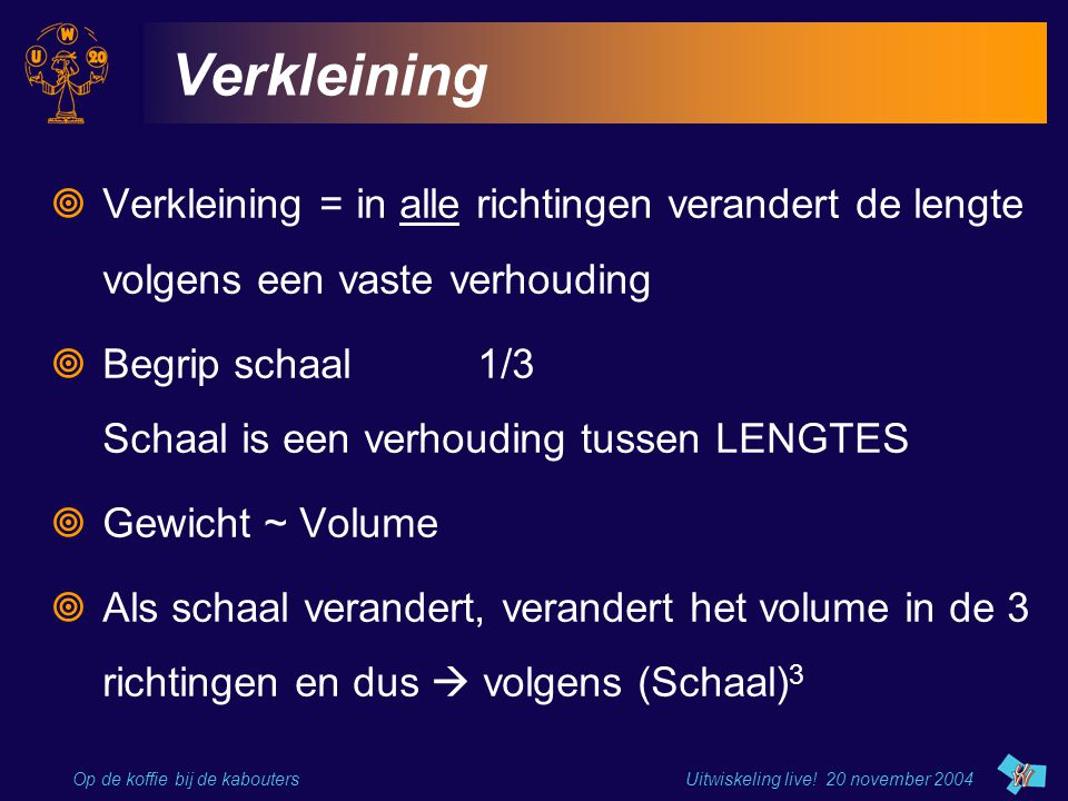 Verkleining Verkleining = in alle richtingen verandert de lengte volgens een vaste verhouding.