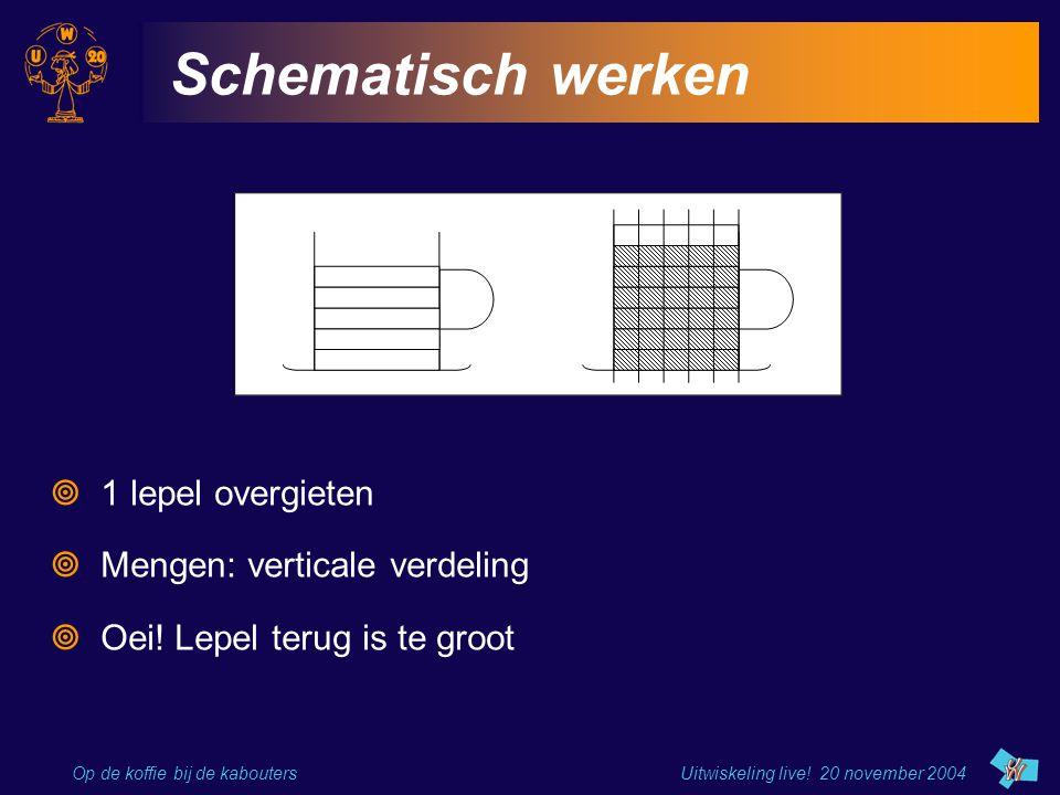Schematisch werken 1 lepel overgieten Mengen: verticale verdeling