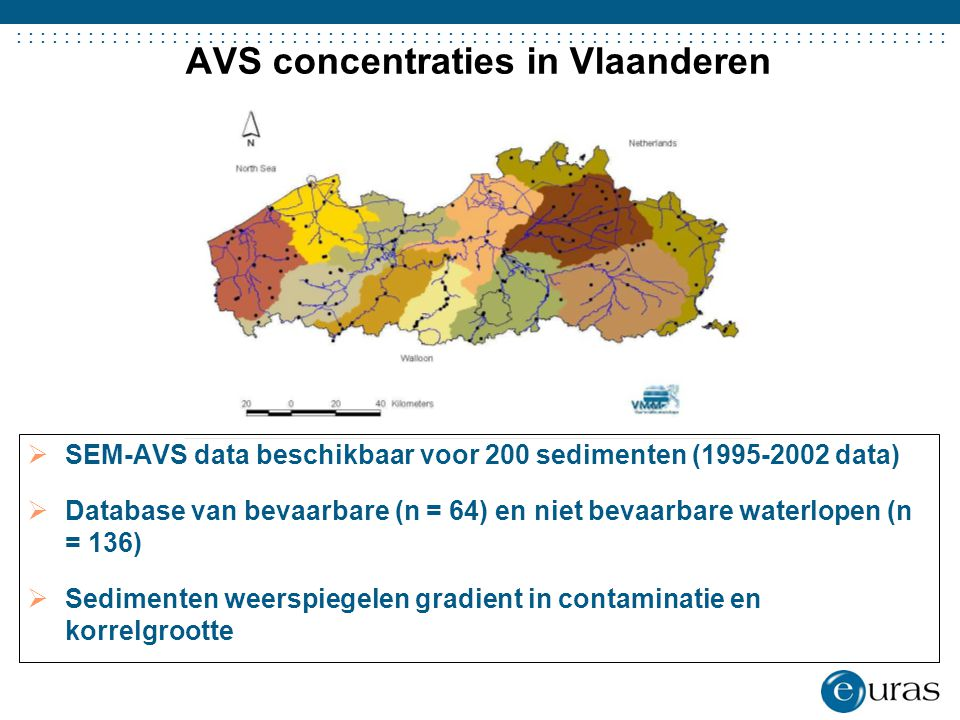 AVS concentraties in Vlaanderen