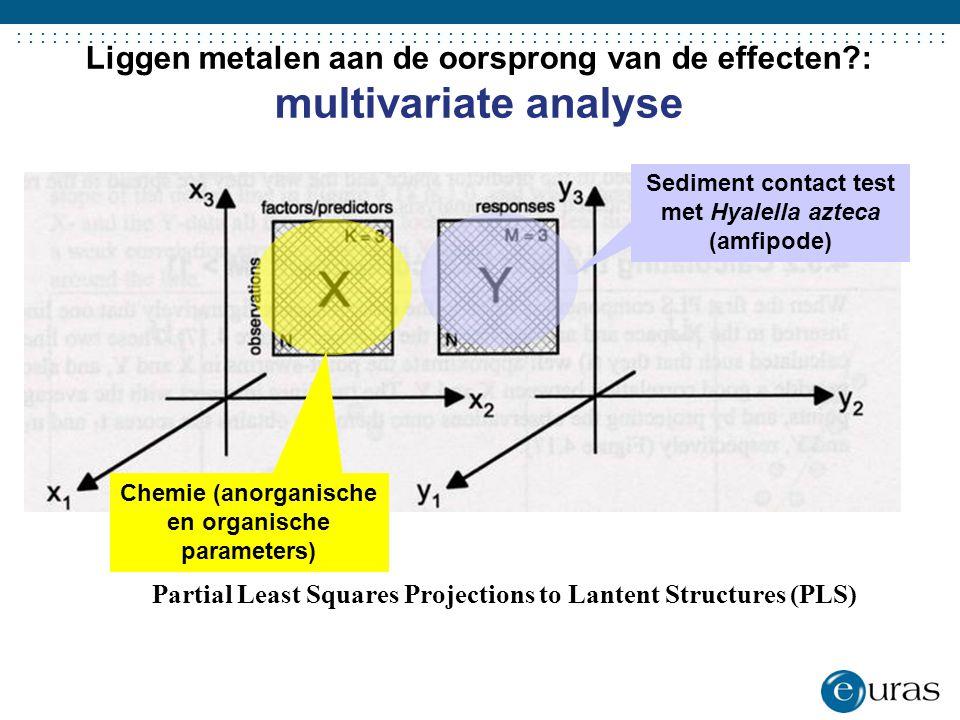 Liggen metalen aan de oorsprong van de effecten : multivariate analyse