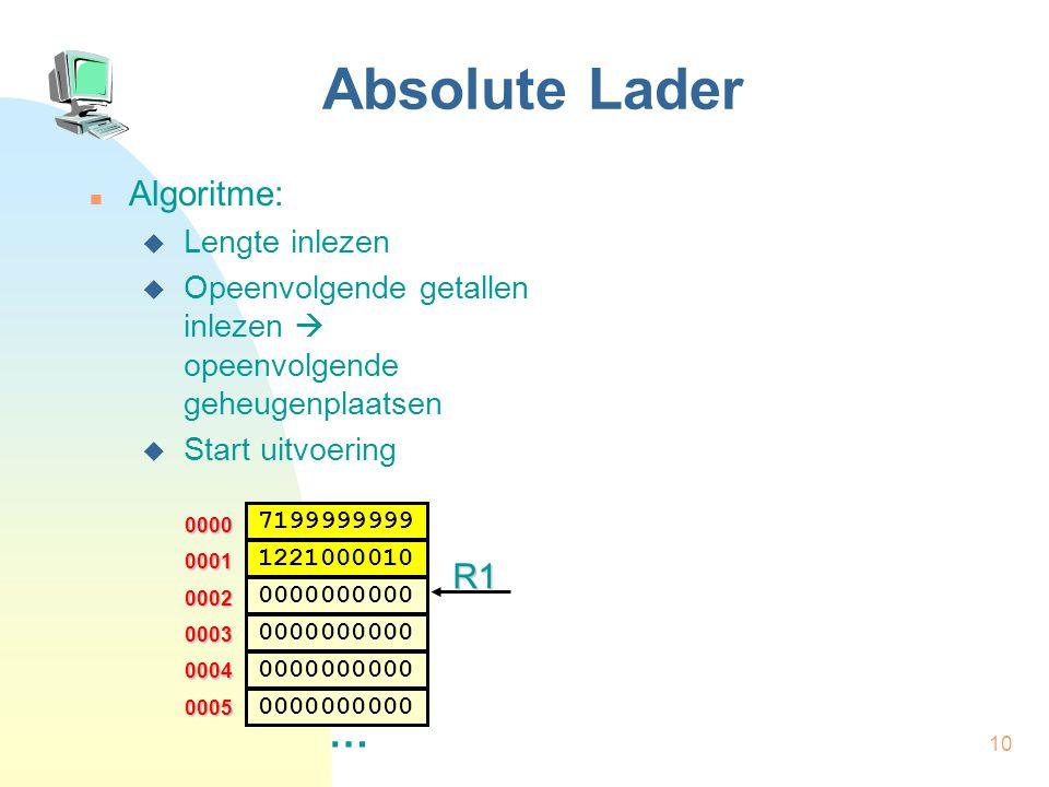 Absolute Lader … Algoritme: R1 Lengte inlezen