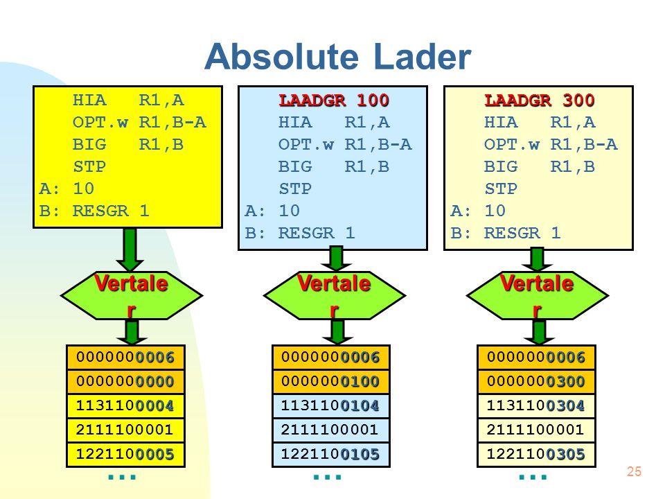 Absolute Lader … … … Vertaler Vertaler Vertaler HIA R1,A OPT.w R1,B-A
