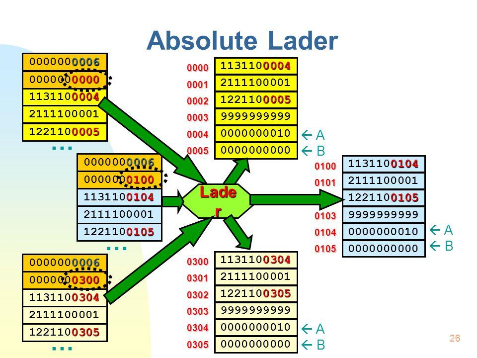 Absolute Lader … … … Lader  A  B  A  B  A  B 1131100004