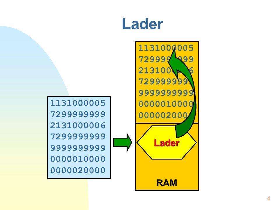 Lader RAM. 1131000005. 7299999999. 2131000006. 9999999999. 0000010000. 0000020000. 1131000005.