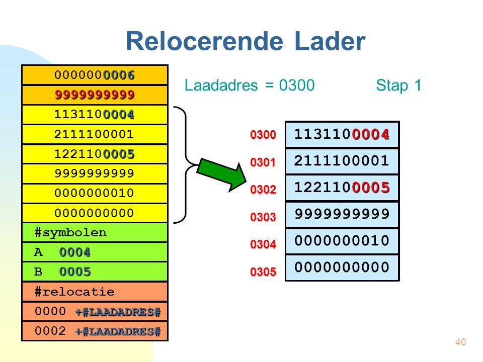 Relocerende Lader Laadadres = 0300 Stap 1 1131100004 1112323423