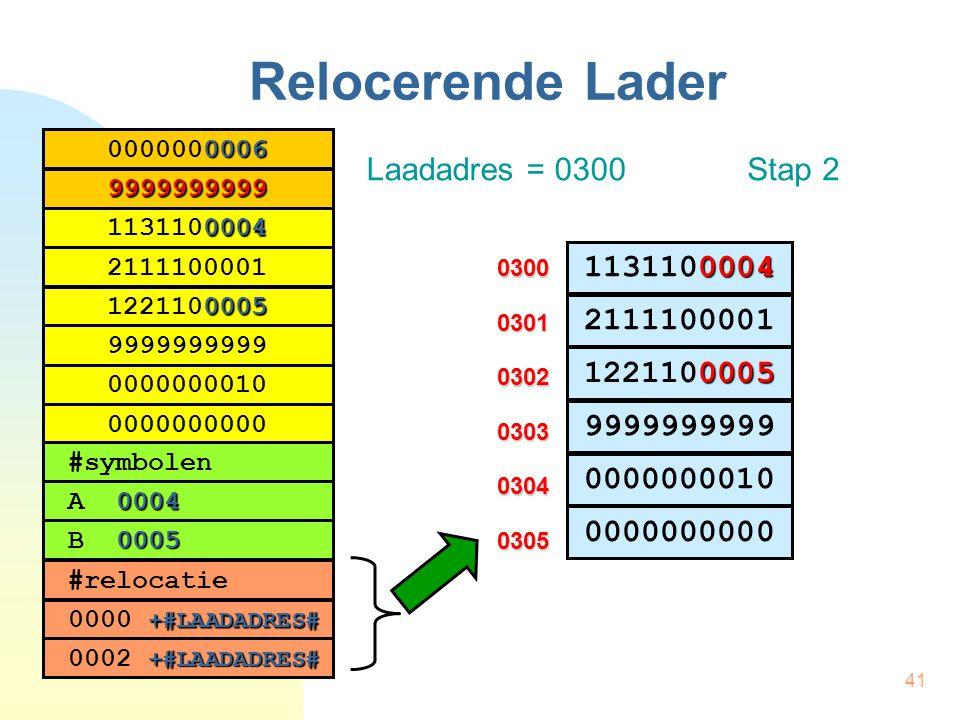 Relocerende Lader Laadadres = 0300 Stap 2 1131100004 1221100005