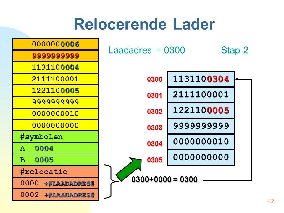 Relocerende Lader Laadadres = 0300 Stap 2 1131100304 1131100004