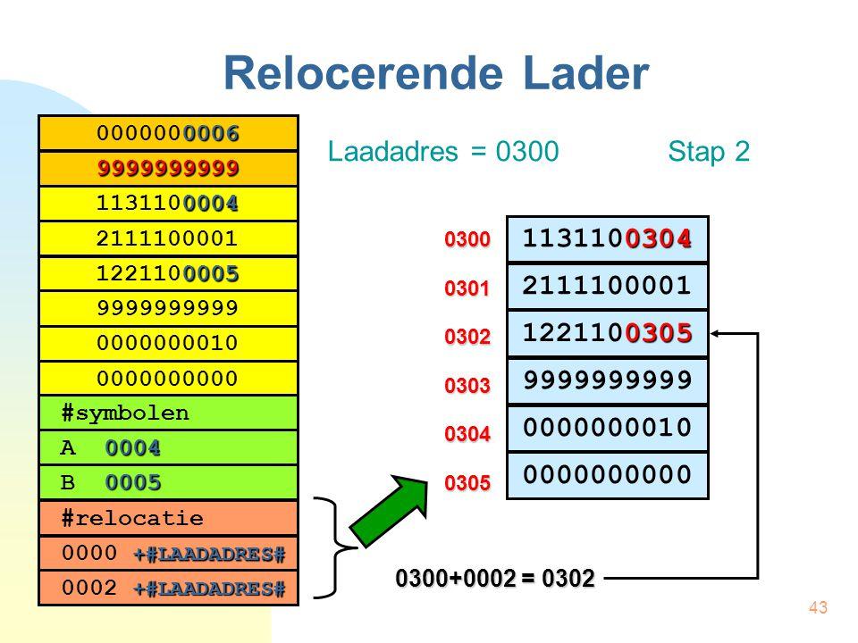 Relocerende Lader Laadadres = 0300 Stap 2 1131100304 1221100005