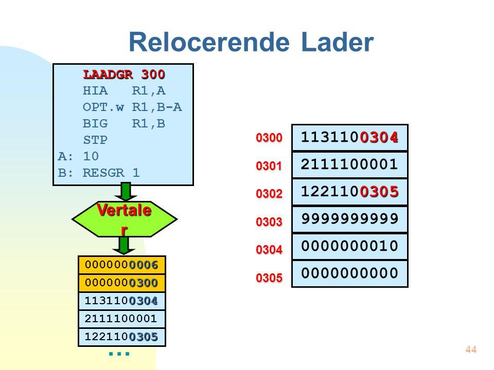 Relocerende Lader … 1131100304 2111100001 1221100305 Vertaler