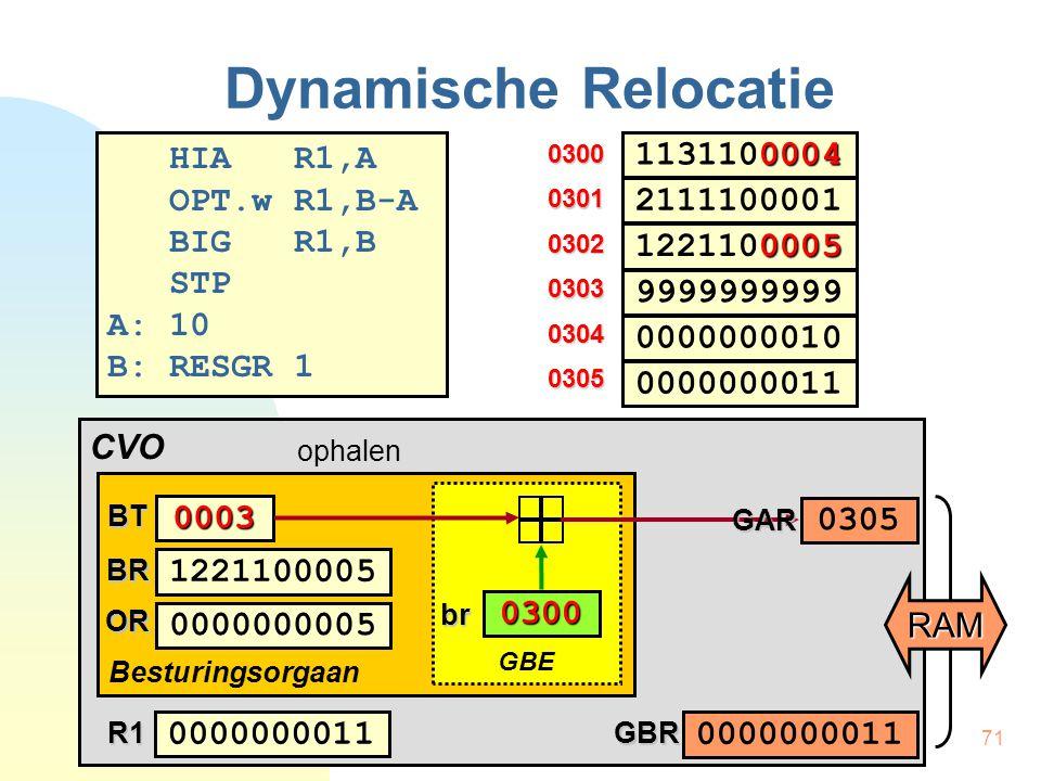 Dynamische Relocatie HIA R1,A OPT.w R1,B-A BIG R1,B STP A: 10