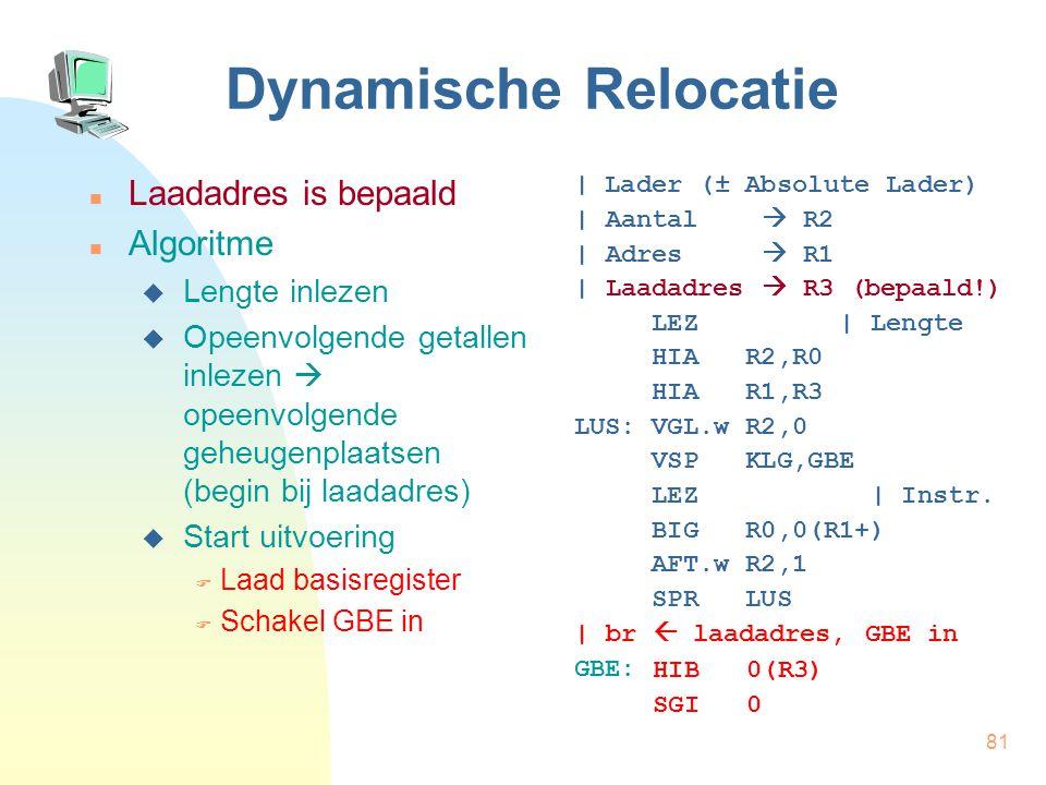Dynamische Relocatie Laadadres is bepaald Algoritme Lengte inlezen