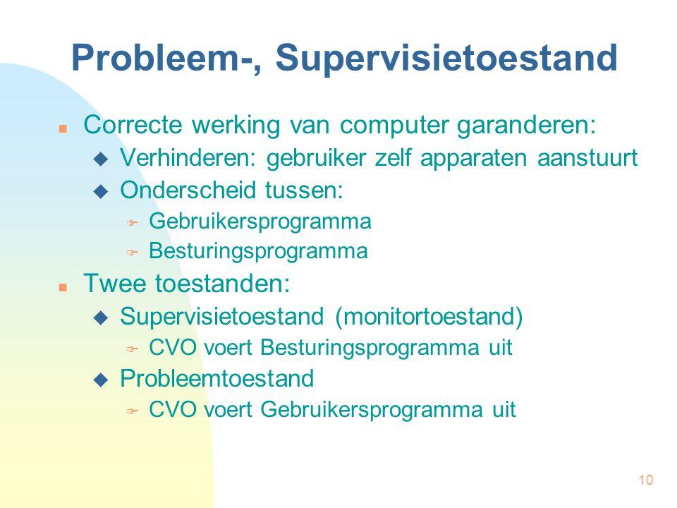 Probleem-, Supervisietoestand