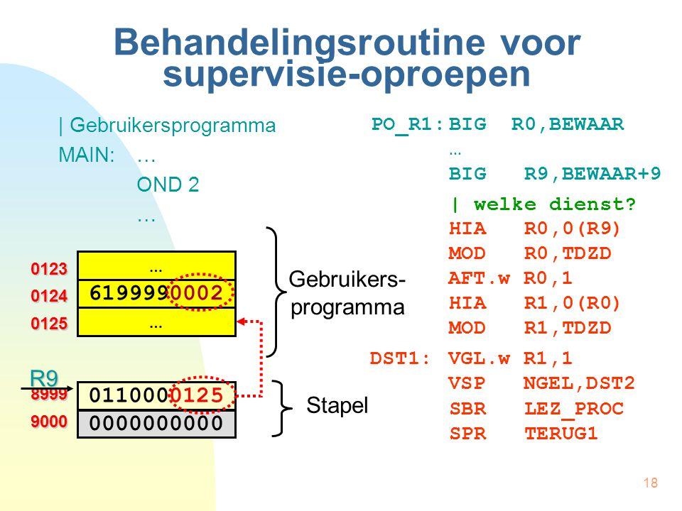 Behandelingsroutine voor supervisie-oproepen