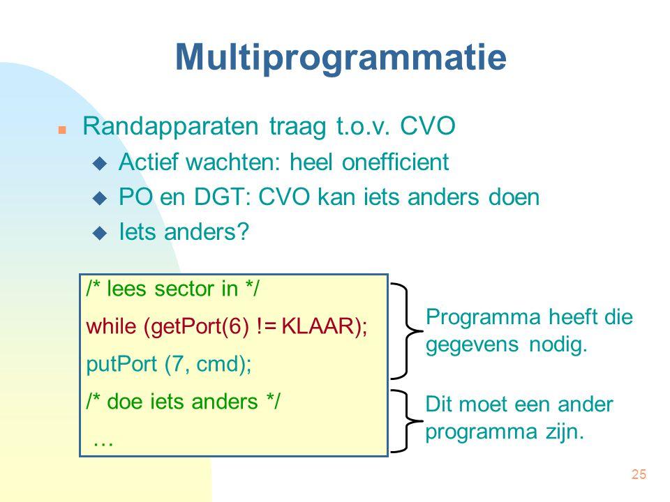 Multiprogrammatie Randapparaten traag t.o.v. CVO