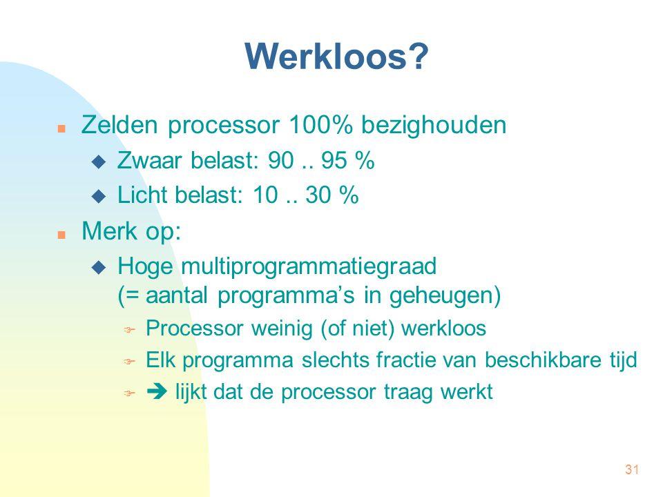 Werkloos Zelden processor 100% bezighouden Merk op: