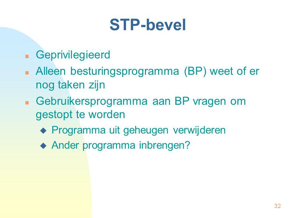 STP-bevel Geprivilegieerd
