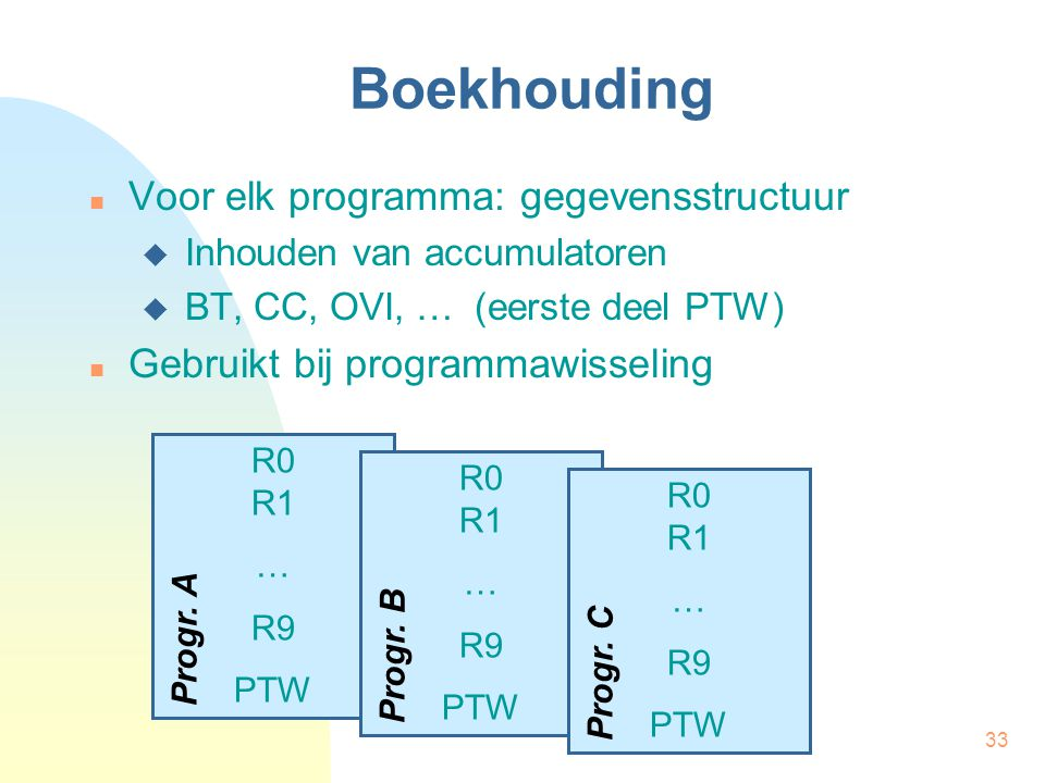 Boekhouding Voor elk programma: gegevensstructuur