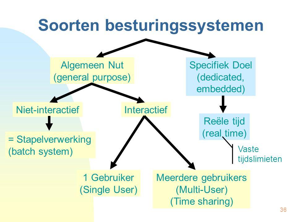 Soorten besturingssystemen