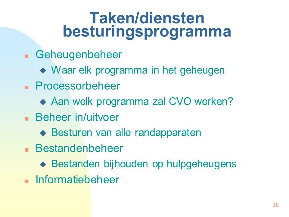 Taken/diensten besturingsprogramma