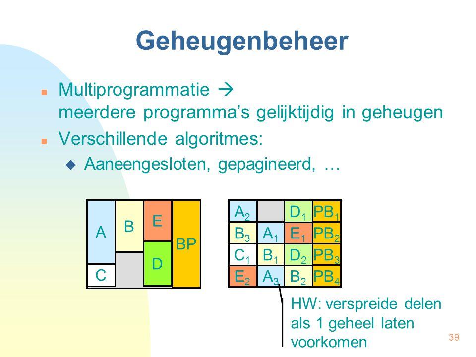 Geheugenbeheer Multiprogrammatie  meerdere programma's gelijktijdig in geheugen. Verschillende algoritmes: