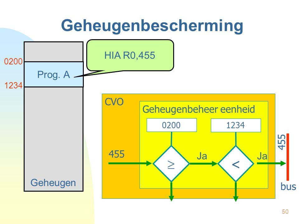 Geheugenbescherming  < HIA R0,455 Geheugen Prog. A CVO