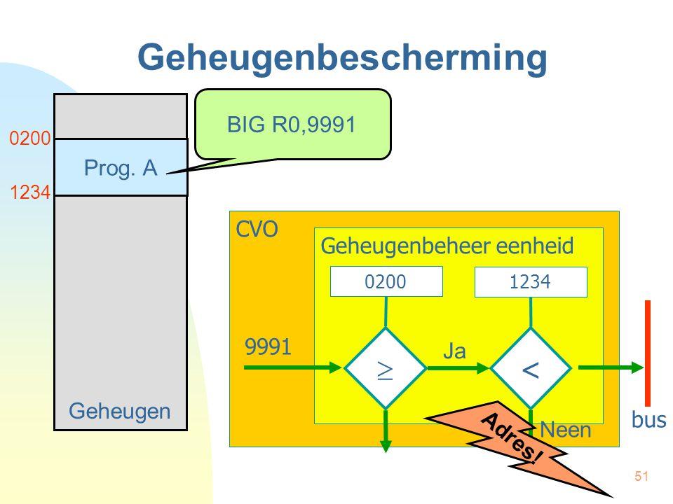 Geheugenbescherming  < BIG R0,9991 Prog. A CVO