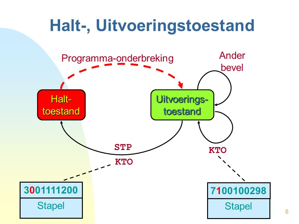 Halt-, Uitvoeringstoestand