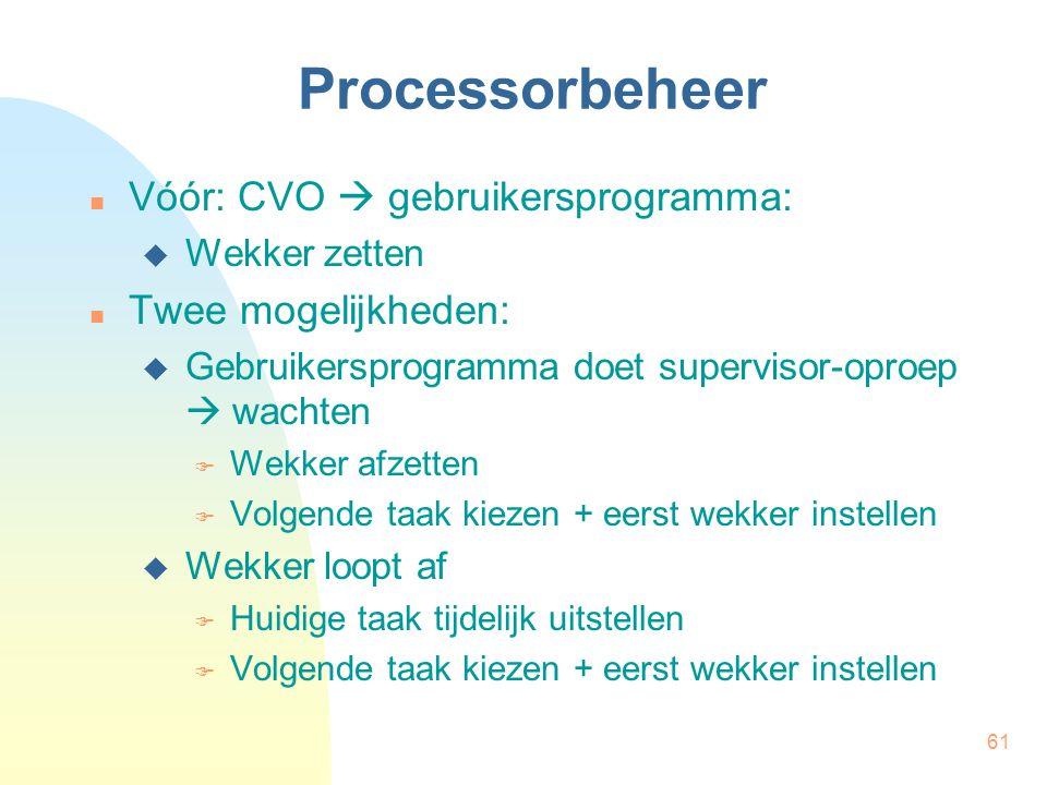 Processorbeheer Vóór: CVO  gebruikersprogramma: Twee mogelijkheden: