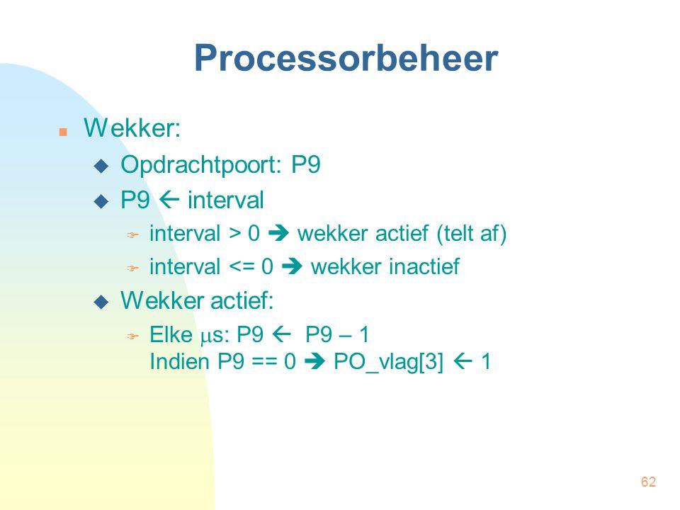 Processorbeheer Wekker: Opdrachtpoort: P9 P9  interval Wekker actief: