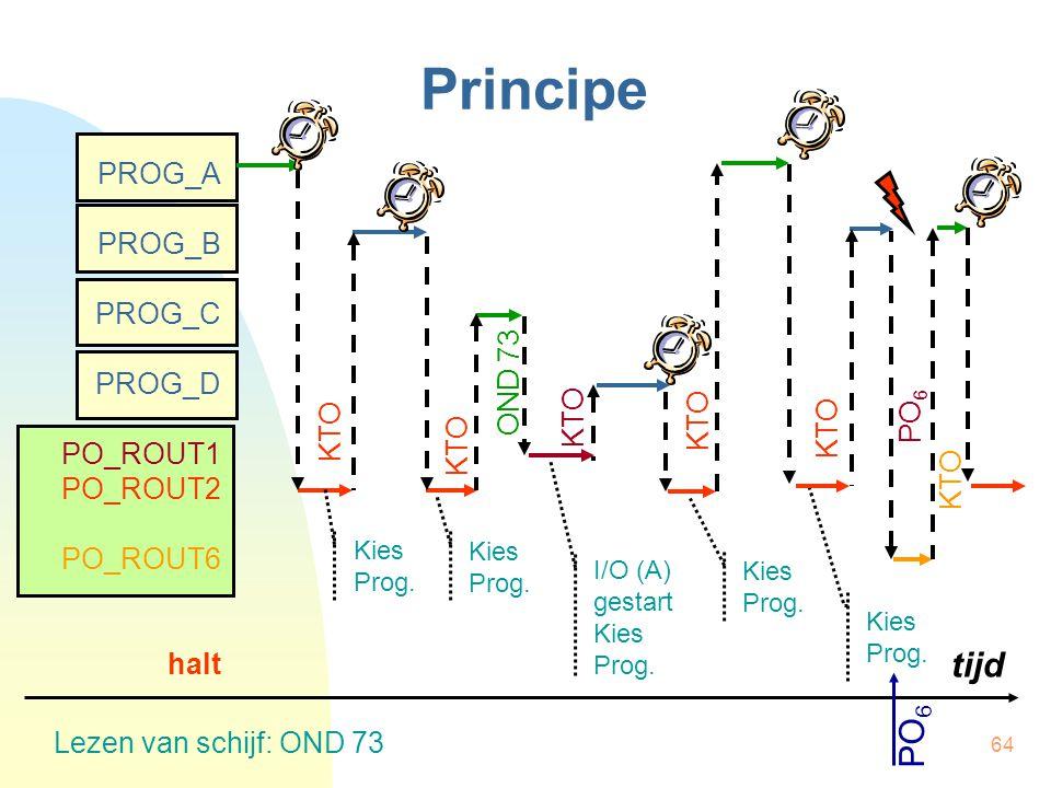 Principe tijd PO6 PROG_A PROG_B PROG_C PROG_D PO_ROUT1 PO_ROUT2