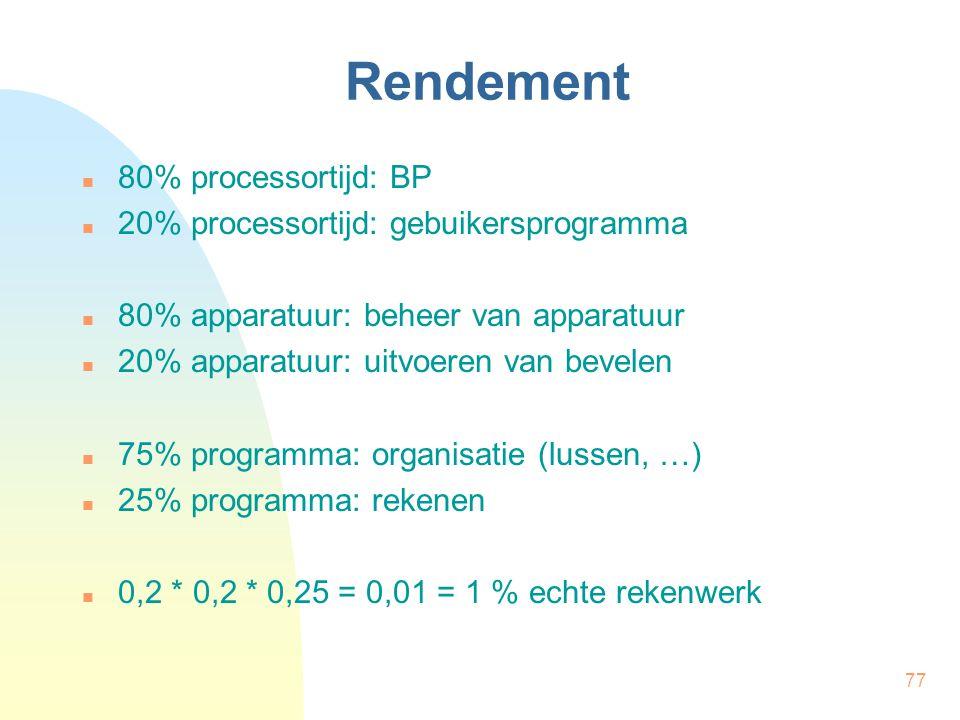 Rendement 80% processortijd: BP 20% processortijd: gebuikersprogramma