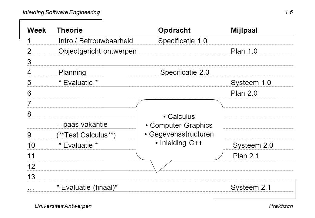 Inleiding Software Engineering