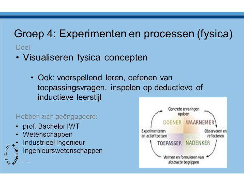 Groep 4: Experimenten en processen (fysica)