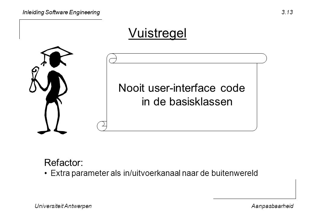 Nooit user-interface code in de basisklassen
