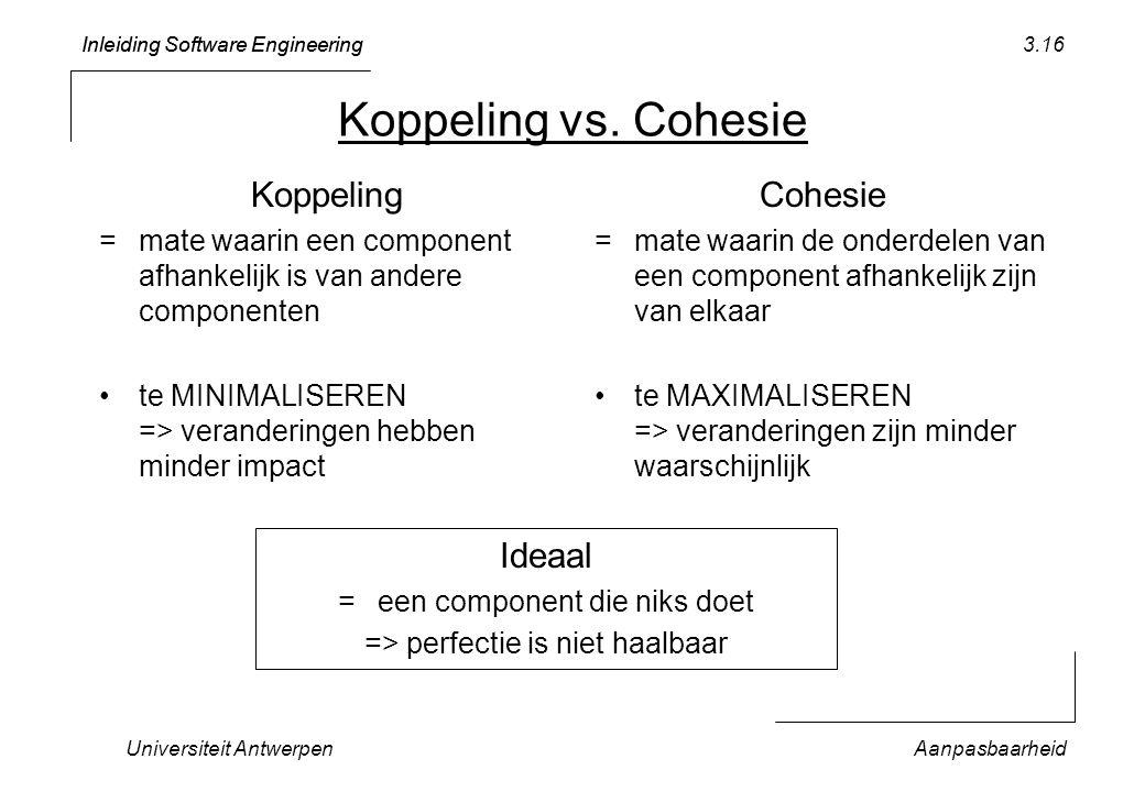 Koppeling vs. Cohesie Koppeling Cohesie Ideaal