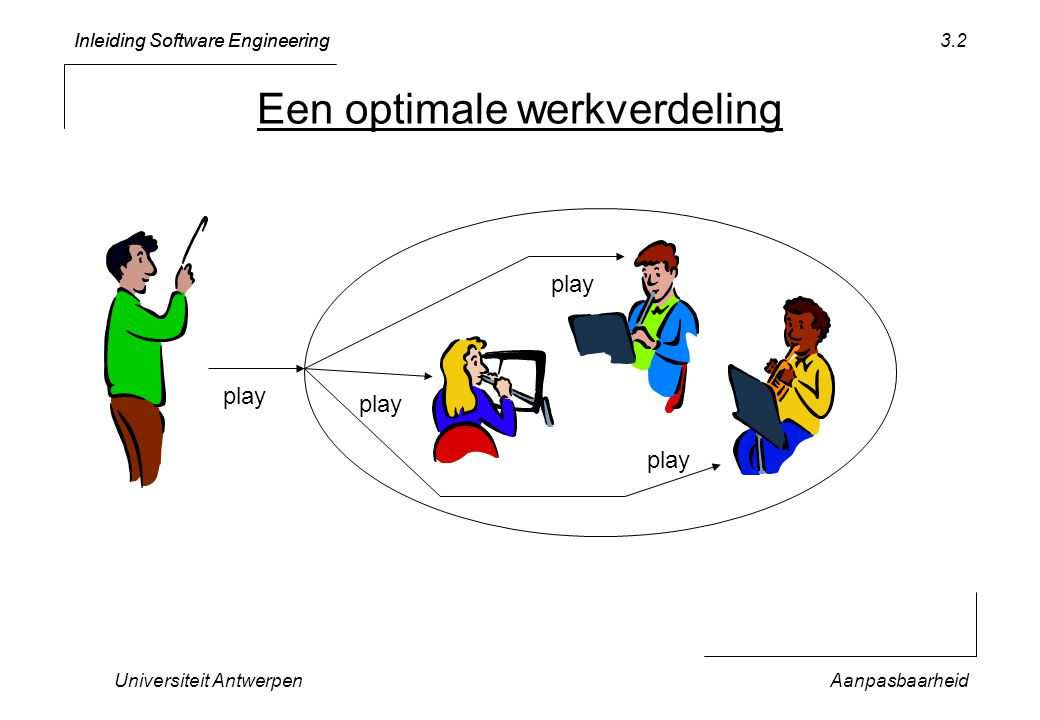 Een optimale werkverdeling
