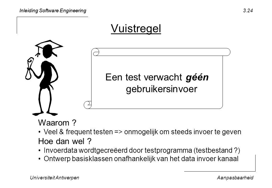 Een test verwacht géén gebruikersinvoer
