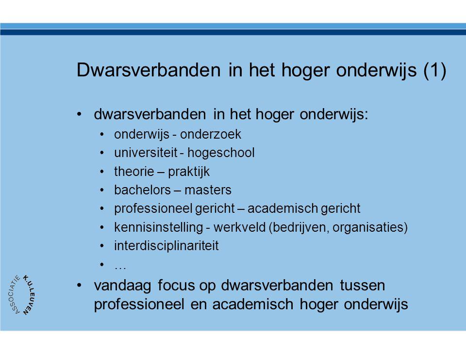 Dwarsverbanden in het hoger onderwijs (1)